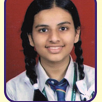 Ms. Palak Jain