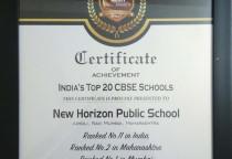 India School Merit Award 2018